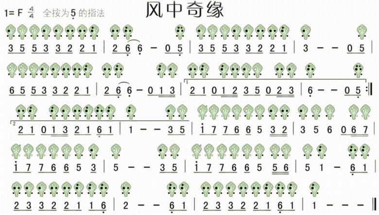六孔陶笛曲谱风中奇缘