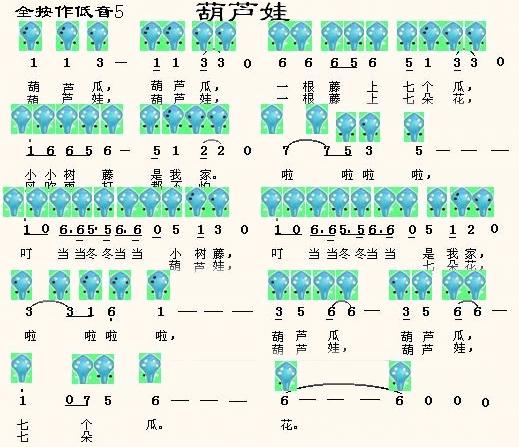 葫芦娃-六孔陶笛曲谱-陶笛网